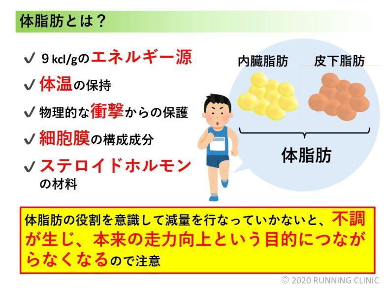 減量 ペース ステロイド ステロイド治療|東京女子医科大学病院 腎臓内科