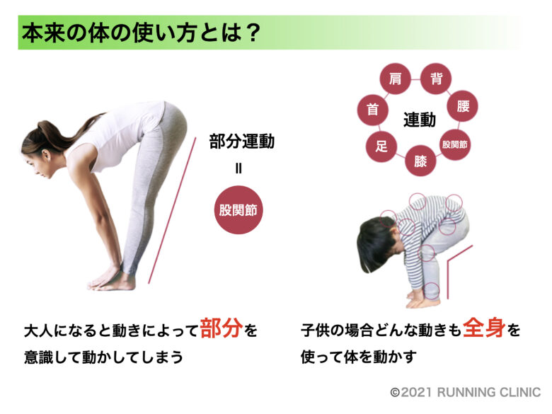 腰痛ランニング